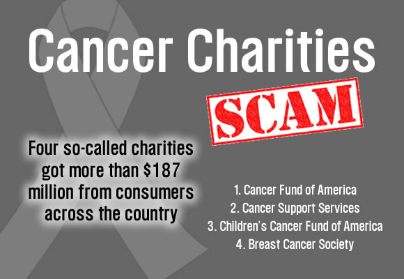 Cancer Charities Scam Header Image